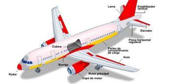 peças usadas de aviões a venda